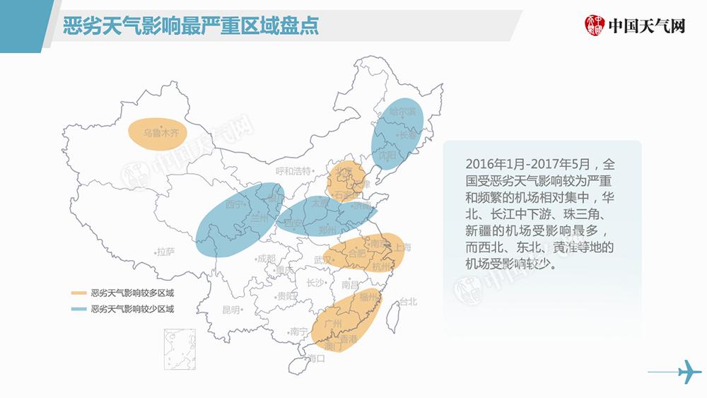 2016年1月-2017年5月,全国受恶劣天气影响较为严重和频繁的机场相对集中,华北、长江中下游、珠三角、新疆的机场受影响最多,而西北、东北、黄淮等地的机场受影响较少。