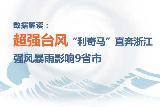 数据解读:风王强风暴雨将影响9省市