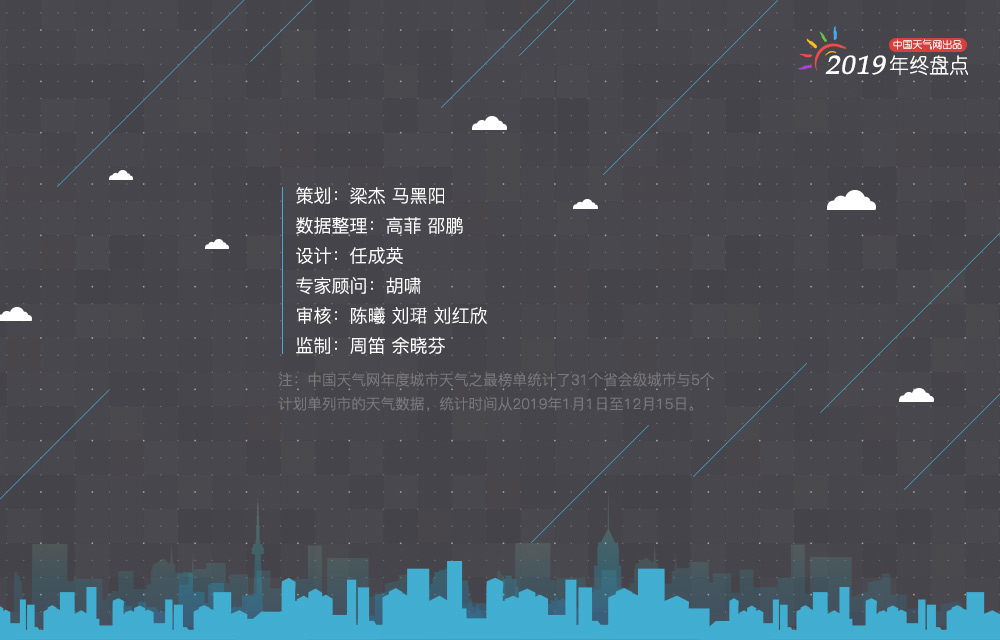 """福州桑拿网_2019年城市天气""""最""""榜单出炉-图片频道-中国天气网"""