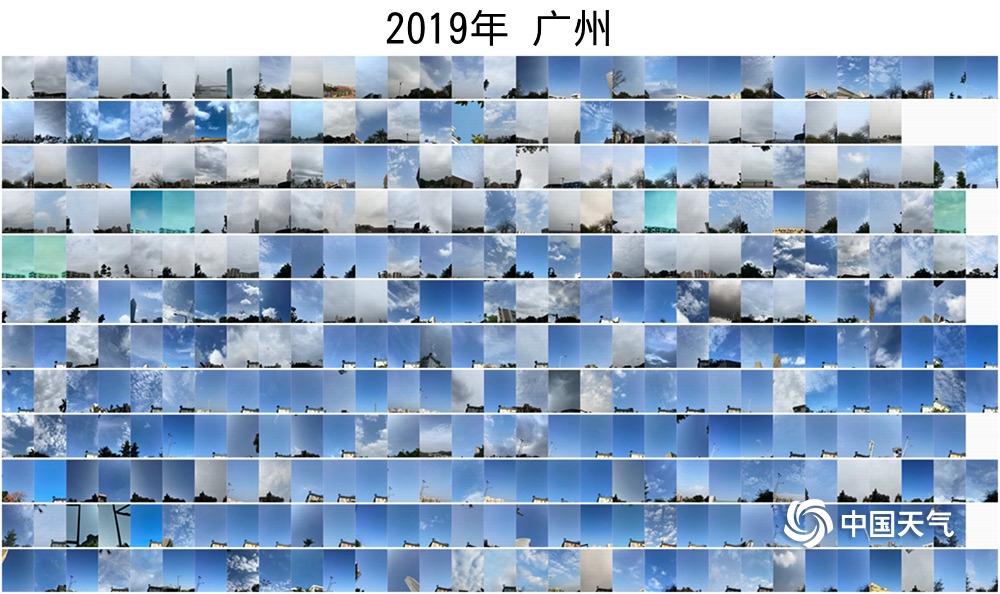 2019蓝天日记 8城年度天空拼图出炉